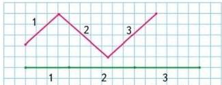 Математика 2 класс учебник Моро 1 часть страница 34