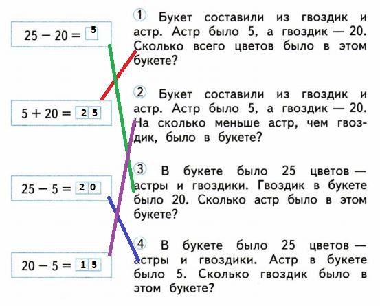 Проверочная работа по Математике 2 класс Волкова страница 17 вариант 2