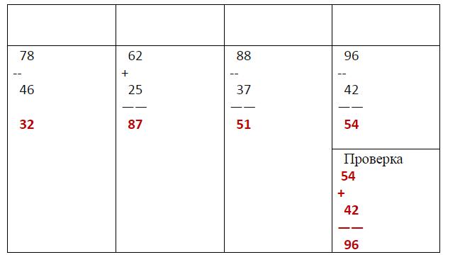 Проверочная работа по Математике 2 класс Волкова страница 43 вариант 2