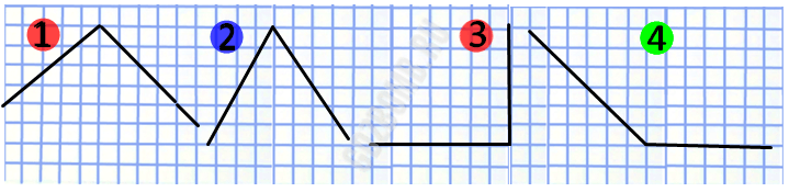 Проверочная работа по Математике 2 класс Волкова страница 44 вариант 1