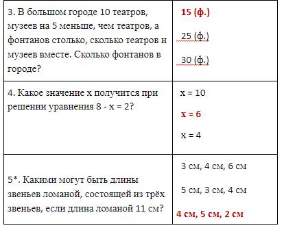 Проверочная работа по Математике 2 класс Волкова страница 50 вариант 1