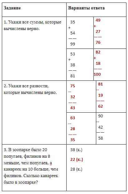 Проверочная работа по Математике 2 класс Волкова страница 51 вариант 2