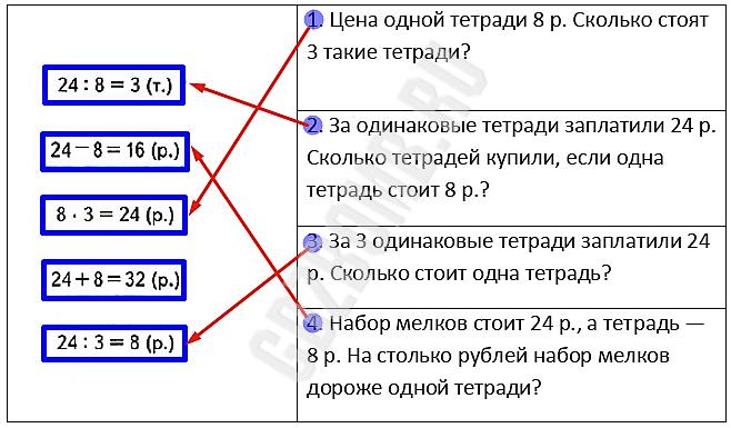 Проверочная работа по Математике 2 класс Волкова страница 58 вариант 1