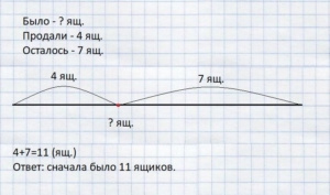 Математика 2 класс учебник Моро 1 часть страница 28