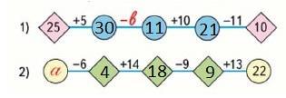 Математика 2 класс учебник Моро 1 часть страница 91