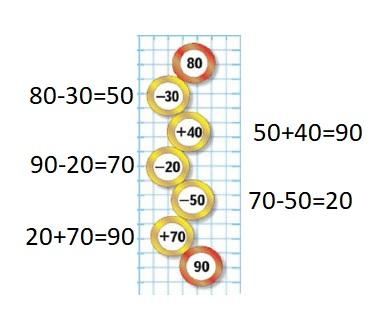 Математика 2 класс учебник Моро 1 часть страница 14