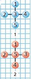 Математика 2 класс учебник Моро 1 часть страница 73