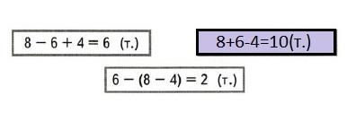 Проверочная работа по Математике 2 класс Волкова страница 28 вариант 1