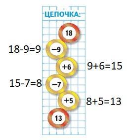Математика 2 класс учебник Моро 1 часть страница 53