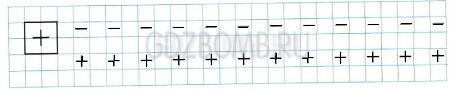 Математика 1 класс рабочая тетрадь Моро 1 часть страница 10