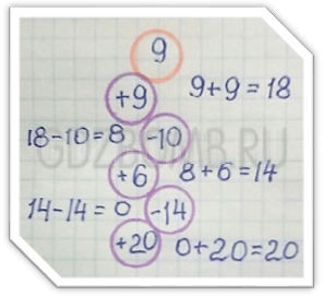 ГДЗ по Математике 2 класс учебник Моро 2 часть страница 10