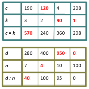 Математика 3 класс учебник Моро 2 часть страница 101