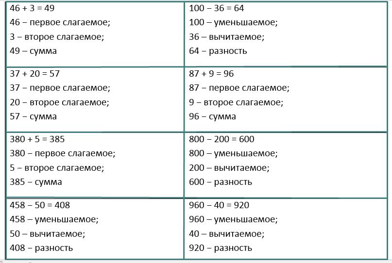 Математика 3 класс учебник Моро 2 часть страница 104