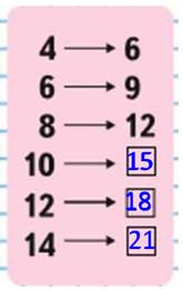 Математика 3 класс учебник Моро 2 часть страница 107