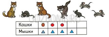 Математика 1 класс рабочая тетрадь Моро 1 часть страница 12