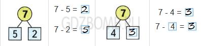 Математика 1 класс рабочая тетрадь Моро 2 часть страница 13