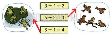 Математика 1 класс рабочая тетрадь Моро 1 часть страница 13