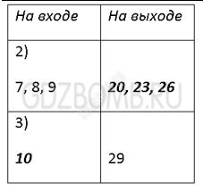 Математика 3 класс учебник Моро 1 часть страница 13