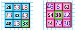 Математика 3 класс учебник Моро 2 часть страница 13
