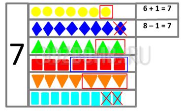 Проверочная работа по Математике 1 класс Волкова страница 14 вариант 1