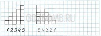 Математика 1 класс рабочая тетрадь Моро 1 часть страница 14