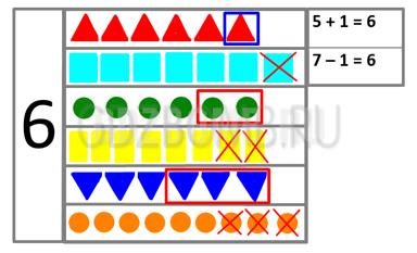Проверочная работа по Математике 1 класс Волкова страница 15 вариант 2