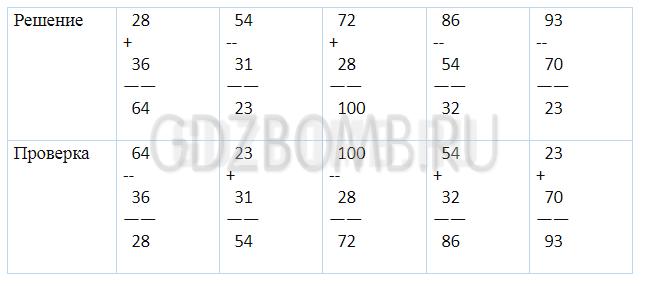 ГДЗ по Математике 2 класс учебник Моро 2 часть страница 15