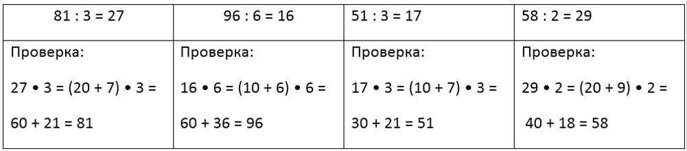 Математика 3 класс учебник Моро 2 часть страница 17