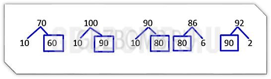 ГДЗ по Математике 2 класс учебник Моро 2 часть страница 17