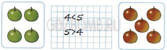 Математика 1 класс рабочая тетрадь Моро 1 часть страница 19