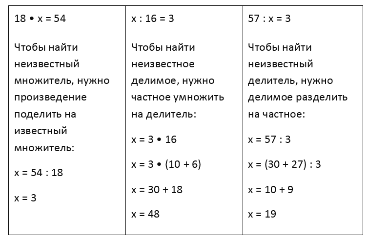 Математика 3 класс учебник Моро 2 часть страница 20