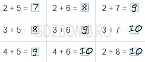 Математика 1 класс рабочая тетрадь Моро 2 часть страница 21