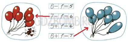 Математика 1 класс рабочая тетрадь Моро 1 часть страница 22