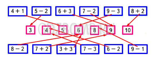 Проверочная работа по Математике 1 класс Волкова страница 23 вариант 2