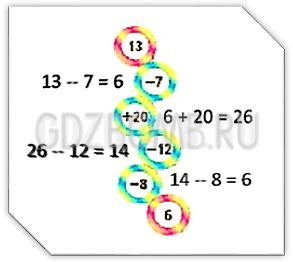 ГДЗ по Математике 2 класс учебник Моро 2 часть страница 23