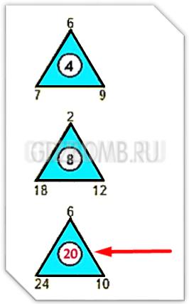 ГДЗ по Математике 2 класс учебник Моро 2 часть страница 25