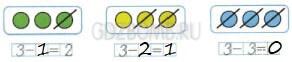 Математика 1 класс рабочая тетрадь Моро 1 часть страница 26