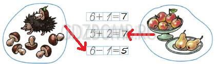 Математика 1 класс рабочая тетрадь Моро 1 часть страница 28