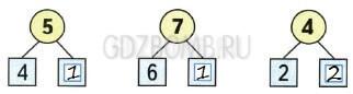 Математика 1 класс рабочая тетрадь Моро 1 часть страница 29