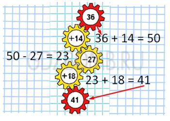 Математика 3 класс учебник Моро 1 часть страница 30