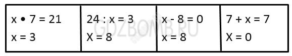 Математика 3 класс учебник Моро 1 часть страница 31
