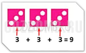 ГДЗ по Математике 2 класс учебник Моро 2 часть страница 31