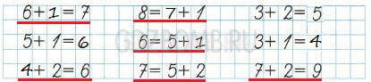 Математика 1 класс рабочая тетрадь Моро 1 часть страница 32