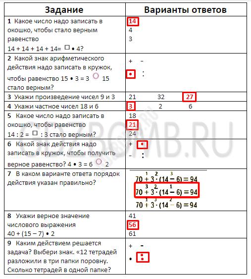 Математика 3 класс учебник Моро 1 часть страница 32