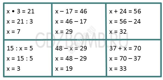 Математика 3 класс учебник Моро 1 часть страница 34