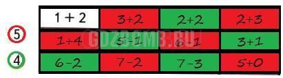 Математика 1 класс рабочая тетрадь Моро 1 часть страница 35