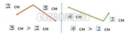 Математика 1 класс рабочая тетрадь Моро 1 часть страница 37