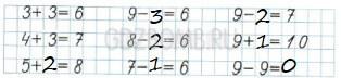 Математика 1 класс рабочая тетрадь Моро 1 часть страница 39
