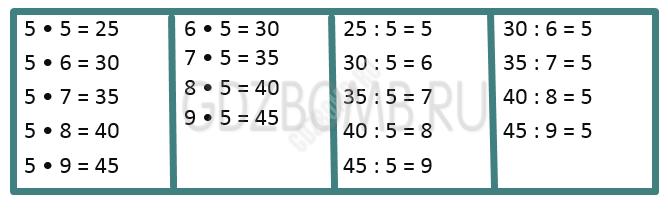 Математика 3 класс учебник Моро 1 часть страница 40