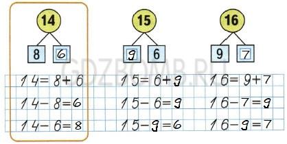 Математика 1 класс рабочая тетрадь Моро 2 часть страница 40
